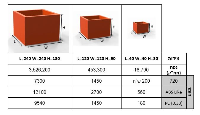 הוראות חדשות הדפסה תלת מימדית מתקדמת | דגמי הגליל WZ-29